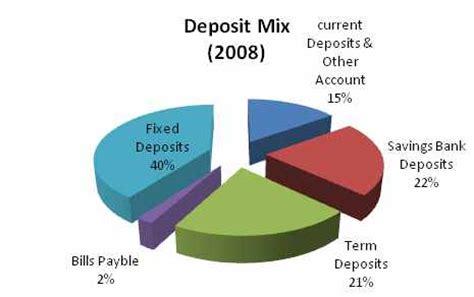 Accounting Clerk - Sample Resume Directory